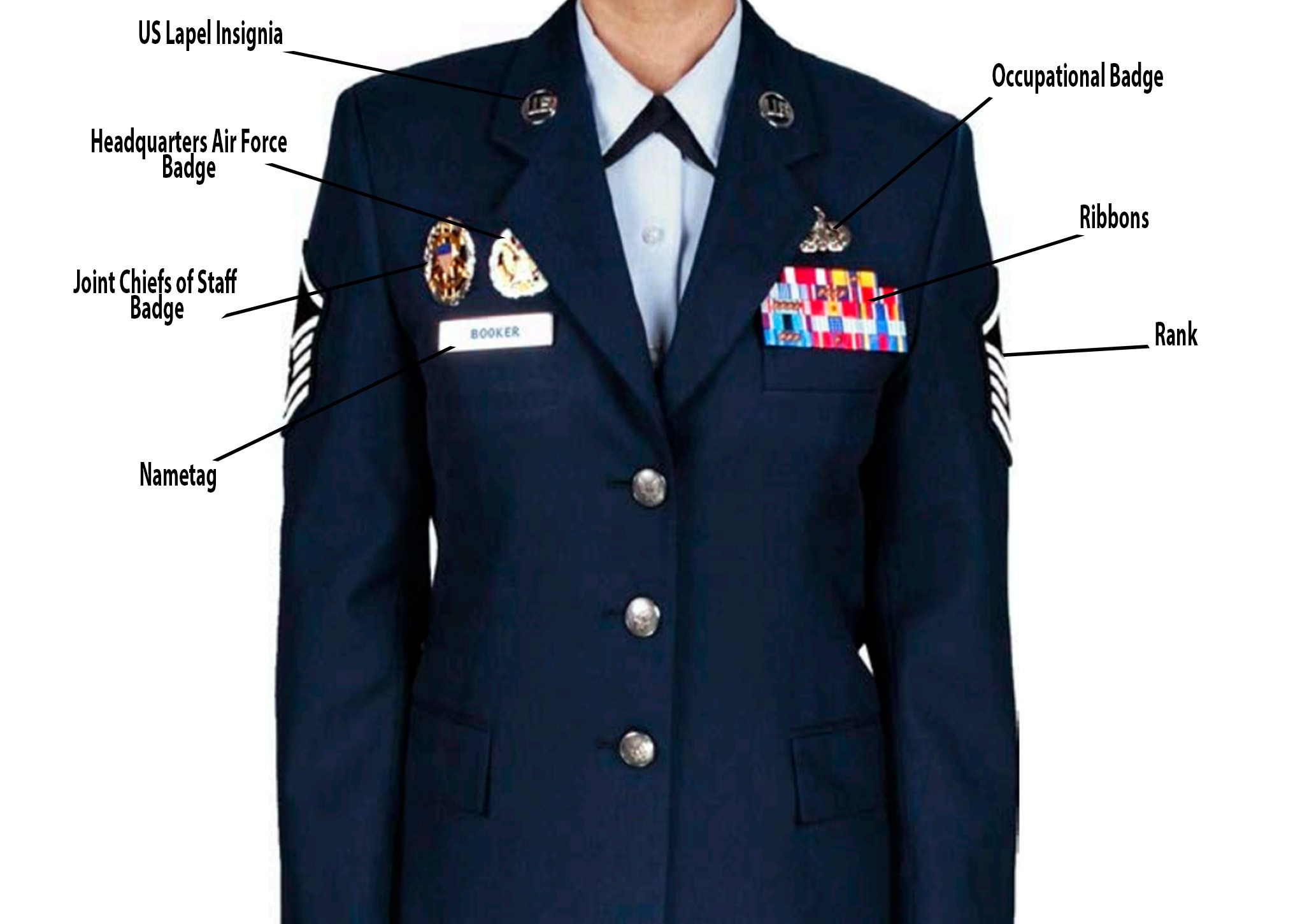 Enlisted Women